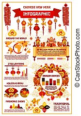 Chinese lunar New Year vector infographics - Chinese New...