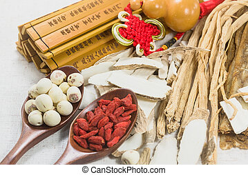 Chinese medicinal herbs combination