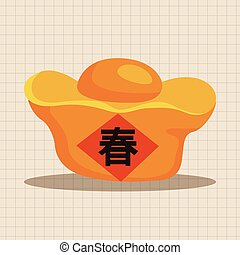 """Chinese New Year theme elements, Gold ingot means """" wish good luck and fortune come."""""""