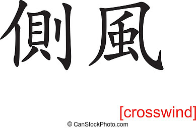 Chinese Sign for crosswind