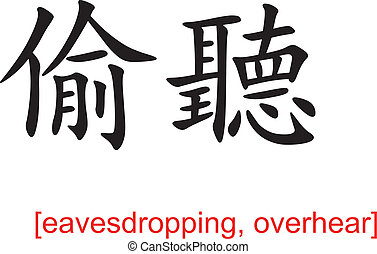 Chinese Sign for eavesdropping, overhear
