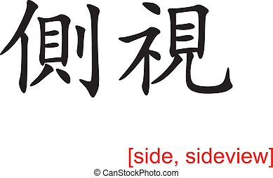 Chinese Sign for side, sideview
