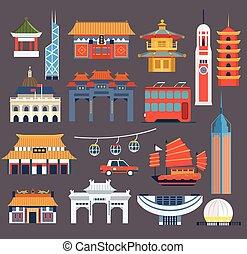 Chinese Symbolic Landmarks Collection