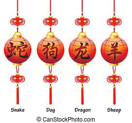 Chinese symbols on the lantern. Si