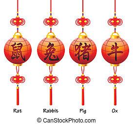 Chinese symbols on the lantern. Sig