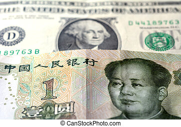 Chinese Yuan on American Dollar