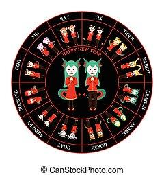 Chinese Zodiac Horoscope Wheel Dragon