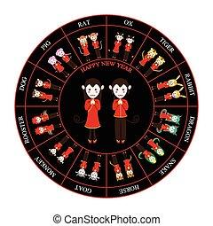 Chinese Zodiac Horoscope Wheel Monkey