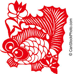 Chinese Zodiac of fish - Chinese traditional art of fish