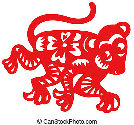 Chinese zodiac of monkey - Chinese traditional...