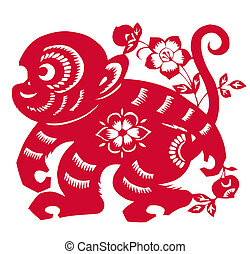 Chinese Zodiac of monkey year - Traditional Chinese culture,...