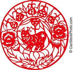 Chinese Zodiac of ox year