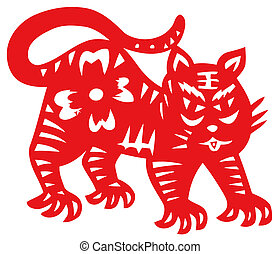 Chinese zodiac of tiger
