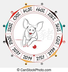 Chinese Zodiac Pig in a circular layout data. The hieroglyph...