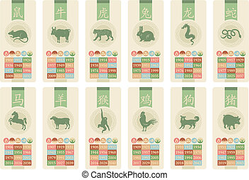 Chinese Zodiac Set - Chinese zodiac banners set with the...