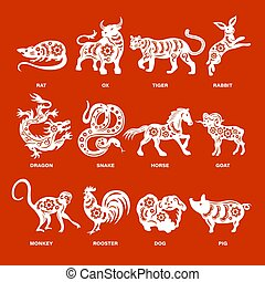 Chinese Zodiac Signs With Designation