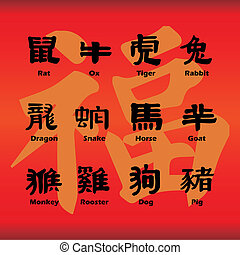 Chinese zodiac symbols on red paper background.