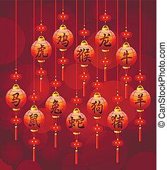 Chinese zodiac symbols on the lante
