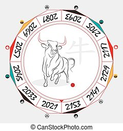 chinois, boeuf zodiaque