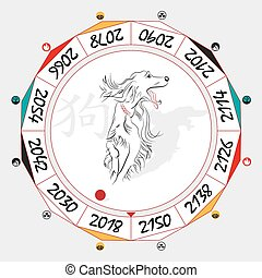 chinois, chien zodiaque