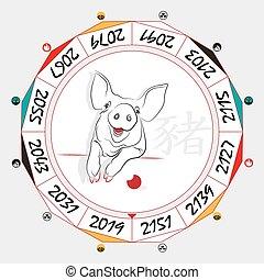 chinois, cochon zodiaque