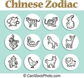 chinois, symbole zodiaque