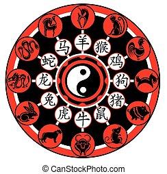 chinois, zodiaque, roue, à, signes