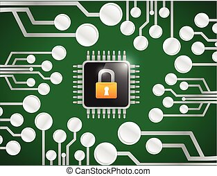 chip lock security illustration