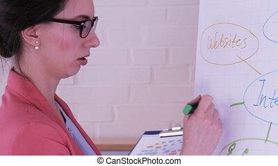 chiquenaude, donner, femme affaires, jeune, écriture, chart., sem, présentation