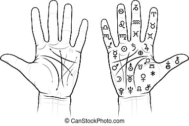 Chiromancy Chart of the Palms (with signs) - Chiromancy...