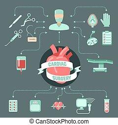 chirurgia, concetto, disegno