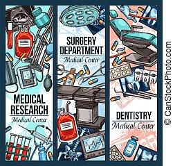 chirurgie, art dentaire, recherche médicale