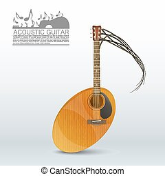chitarra, acustico, note, forma