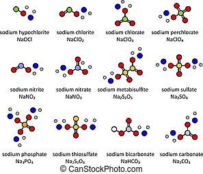 chlorate, hypochlorite, bicarbonate, sodio, metabisulfite, chlorite, carbonate., thiosulfate, perchlorate, fosfato, nitrite, 1):, nitrate, sulfate, (set, sales