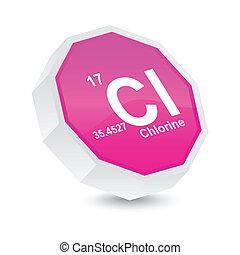 chlorine button