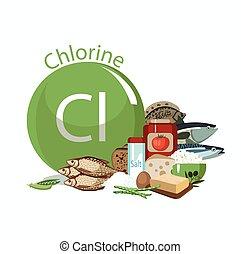 Chlorine - Food rich with chlorine. Healthy Food series....