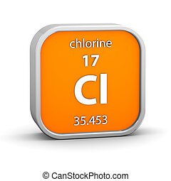Chlorine material sign - Chlorine material on the periodic...