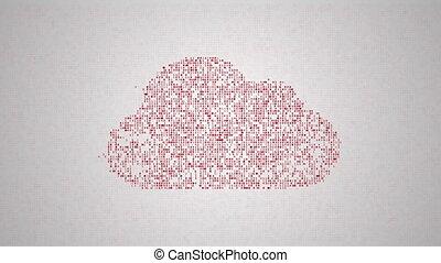 chmura, obliczanie, pojęcie