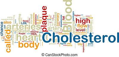 chmura, słowo, cholesterol
