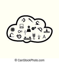 chmura, technika, pojęcie