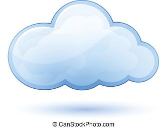 chmura