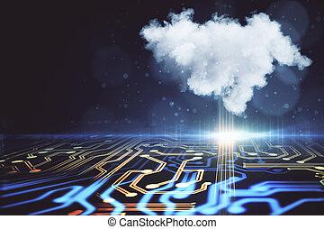 chmura, zasłona, obliczanie
