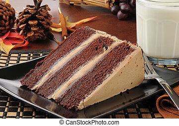 Chocolate espresso cake with milk