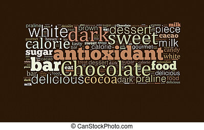 Chocolate word cloud