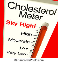 Cholesterol Meter High Showing Unhealthy Fatty Diets