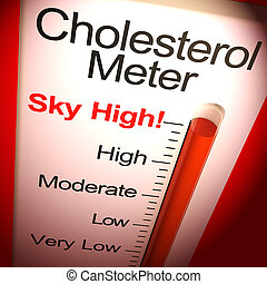 Cholesterol meter sky-high shows elevated blood pressure. Can cause heart disease and hospital treatment - 3d illustration