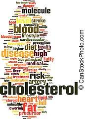 Cholesterol word cloud
