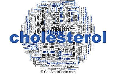 Cholesterol word cloud.