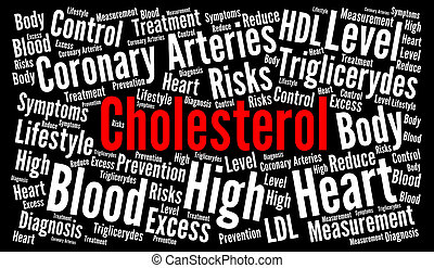 Cholesterol word cloud illustration