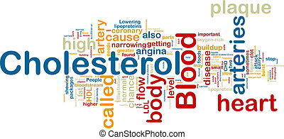Cholesterol word cloud - Word cloud concept illustration of...
